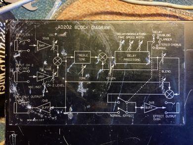 IBANEZ AD202 ANALOG DELAY